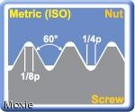ISO Metric Inserts External